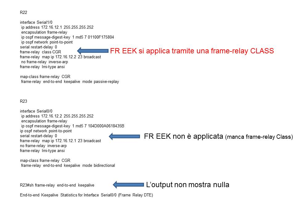 CCIE: FREEK Frame Relay End To End Keepalive
