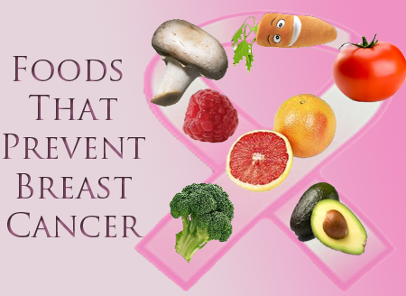 Natural Food To Prevent Breast Cancer