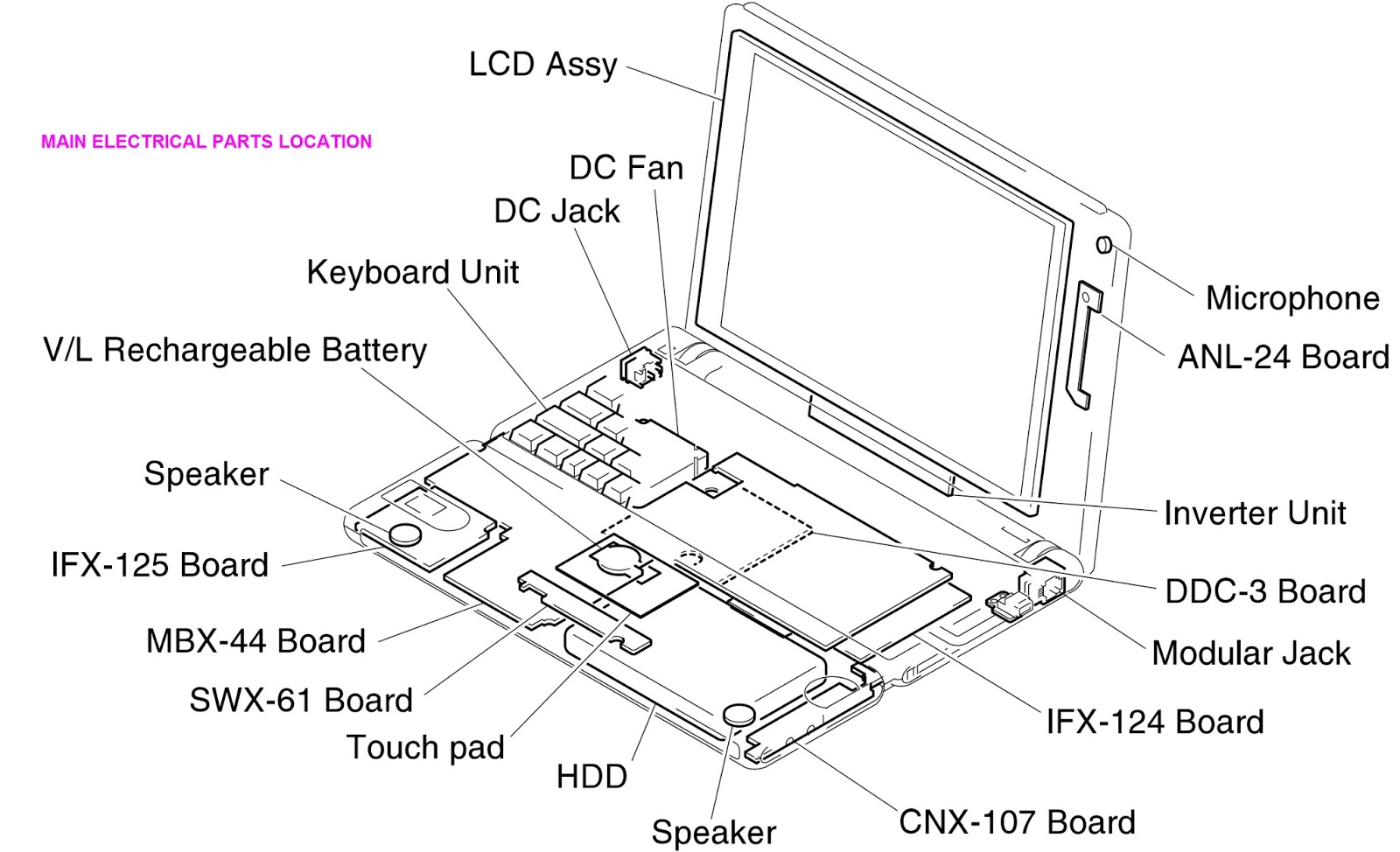 how to disassemble sony vaio pcg-sr27 - pcg-sr27k - disassembly procedure