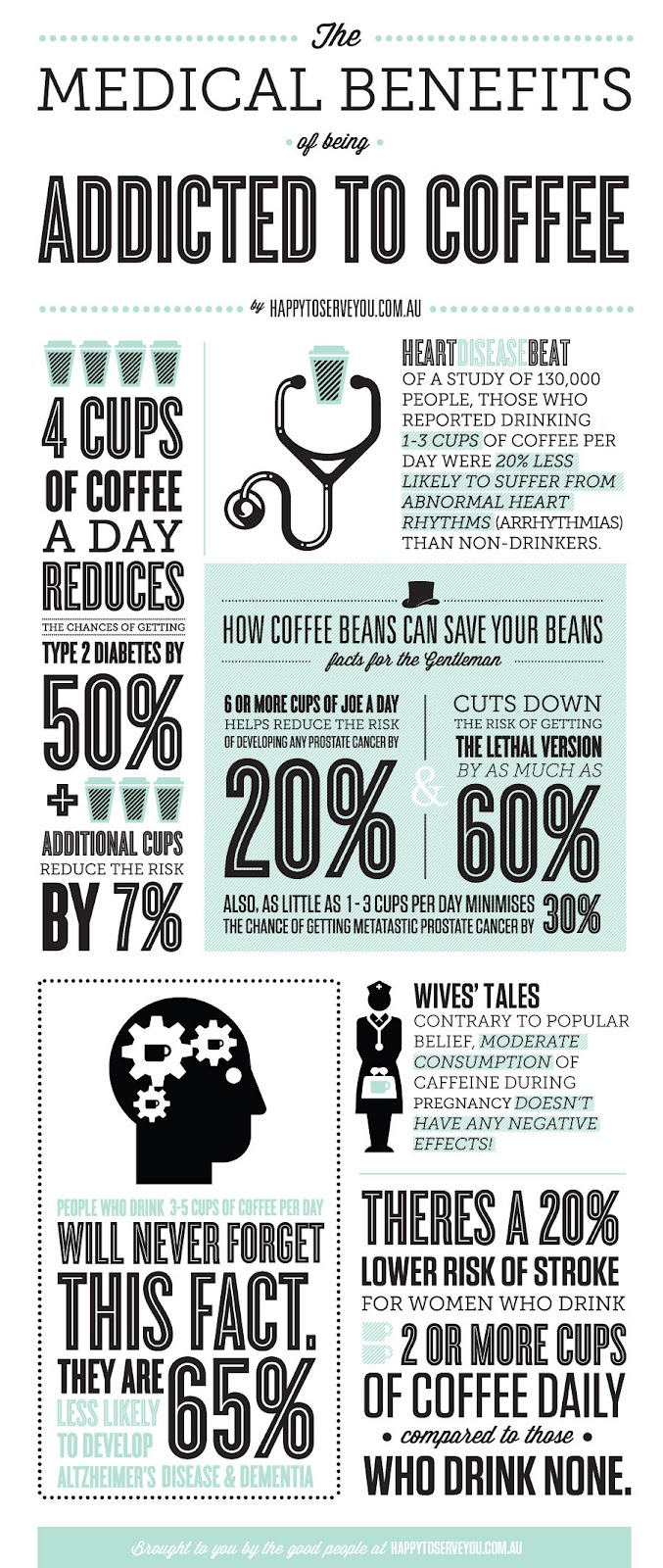 Benefits of Drinking Coffee Regularly
