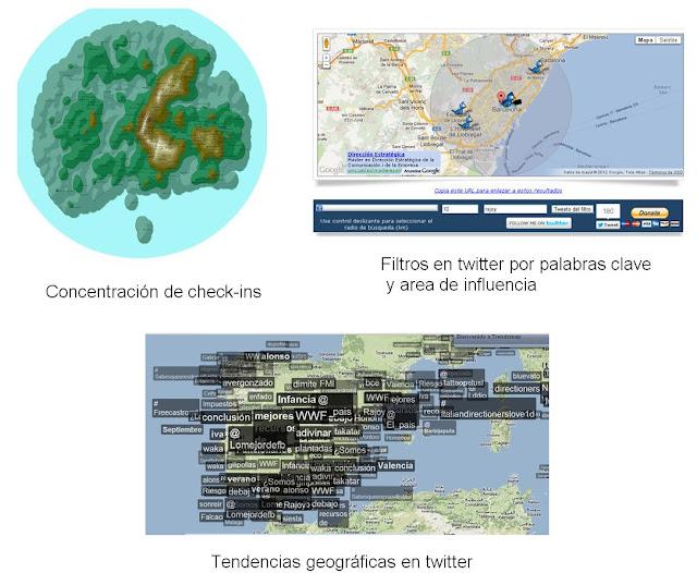 GeoSocial Labs - Aplicaciones GeoTweets - Analítica Geosocial