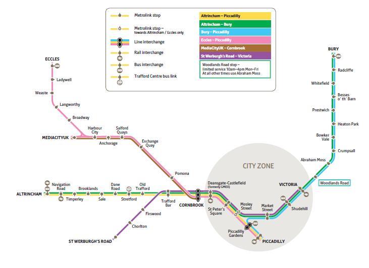 Manchester Metrolink Britain Visitor Blog