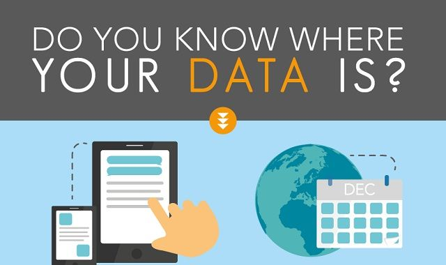 Image: Do you know where your data is? #infographic