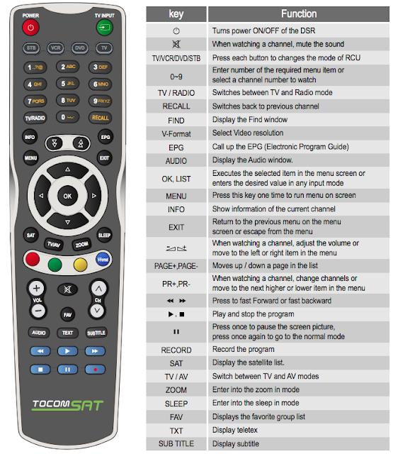 configurar control remoto tocomsat tv