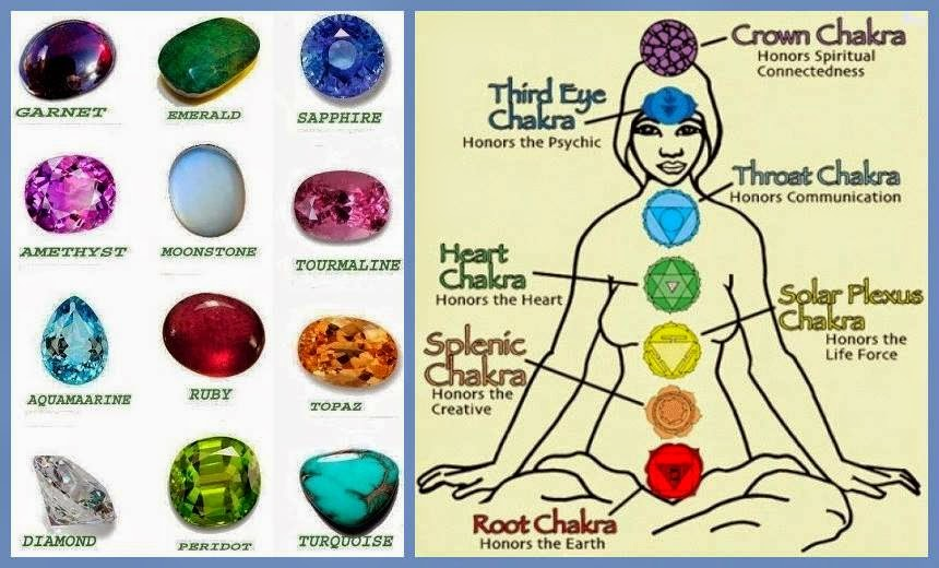 gemstones horoscope signs