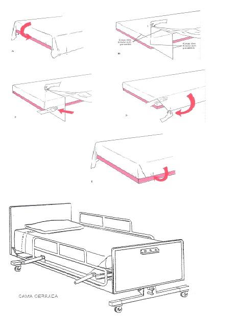 Imagenes De Baño En Cama Enfermeria:CLASES FUNDAMENTOS DE ENFERMERIA: Arreglo de Cama Cerrada