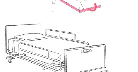 Clases fundamentos de enfermeria arreglo de cama cerrada for Cama cerrada