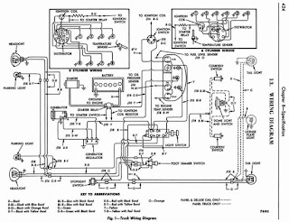 suzuki swift wiring diagram guide and manual 1986 ford f250 fuse box