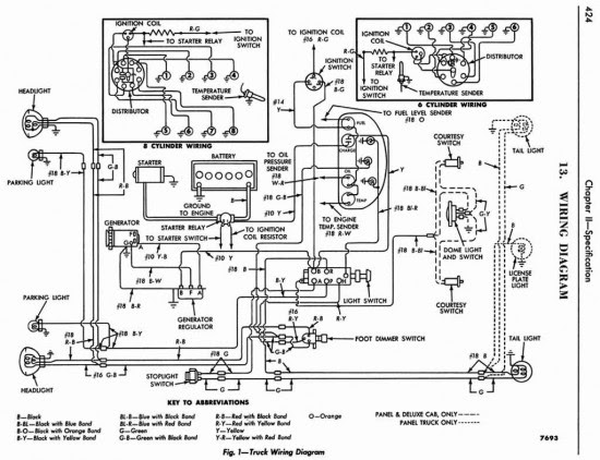 Similiar 1953 Ford Truck Wiring Diagram Keywords readingratnet