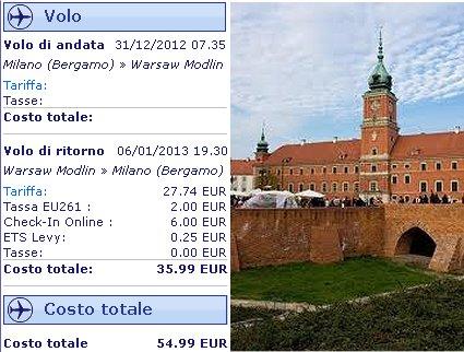 capodanno low cost Varsavia