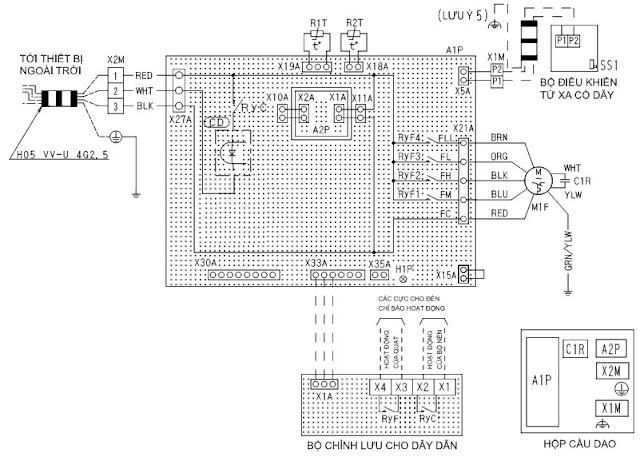 Sơ đồ điện cho máy lạnh giấu trần nối ống gió áp suất tĩnh thấp FDBG18PUV2V/FDBG24PUV2V/FDBG30PUV2V