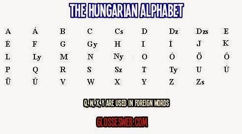 Go Back > Gallery For > Hungarian Alphabet