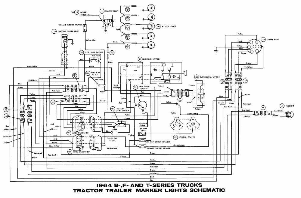 Ford+B +F +T Series+Trucks+1964+Tractor+Trailer+Marker+Lights+Schematic+Diagram wiring diagram for 3930 ford tractor readingrat net tractor wiring diagrams at n-0.co