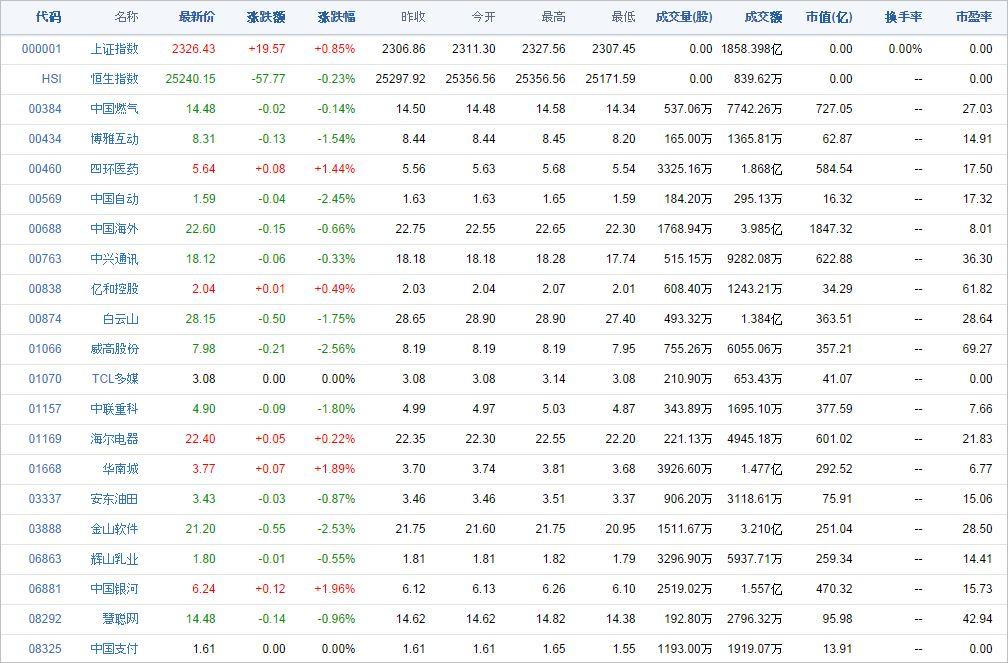 中国株コバンザメ投資ウォッチ銘柄watch20140905