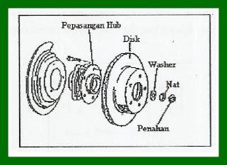 Image Result For Automotif Breka