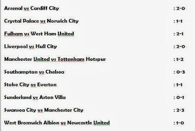Hasil Liga Inggris, Pekan 20
