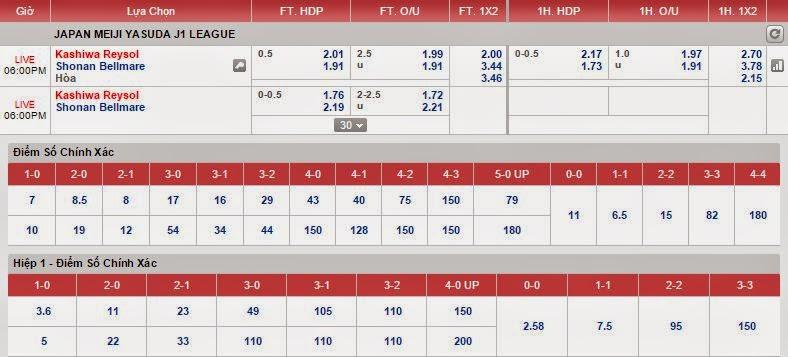 Dự đoán kèo cá cược Kashiwa Reysol vs Shonan Bellmare