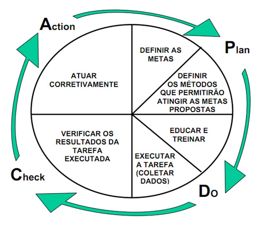 como fazer ciclo de stanozolol feminino