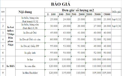 Bảng giá in hiflex, bảng giá in hiflex giá rẻ 20k m2