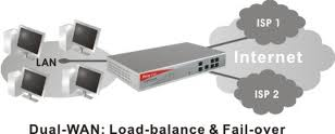 [mikrotik] Mikrotik Dual Wan Load Balancing Using Pcc. Can Hiv Be Transmitted Through Sweat. Cheap Ssl Certificate Providers. Laser Hair Removal Bergen County. Free Html Email Templates Houston Job Posting. Social Security Office Pensacola Fl. Single Parent Home Loan Set Up Ecommerce Site. Drug Rehab Centers Florida Local Self Storage. Sun Trust Mortgage Rates School Of Rock Boise