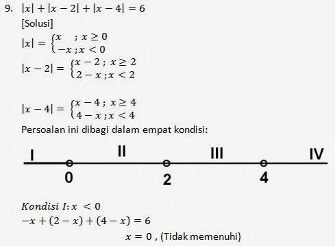 Persamaan Nilai Mutlak Belajar Matematika Online