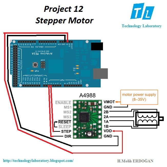 Stepper Motors - OMEGA Engineering