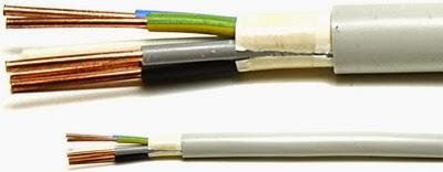 Jenis Kabel Listrik yang Sesuai Standar SNI