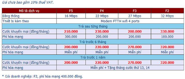 Đăng Ký Lắp Đặt Wifi FPT Tân Bình 1