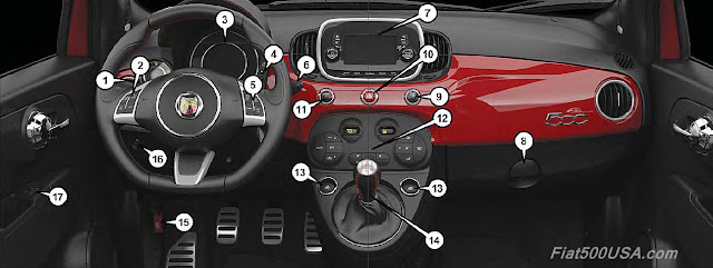 2016 Fiat 500 Abarth Dashboard with Uconnect