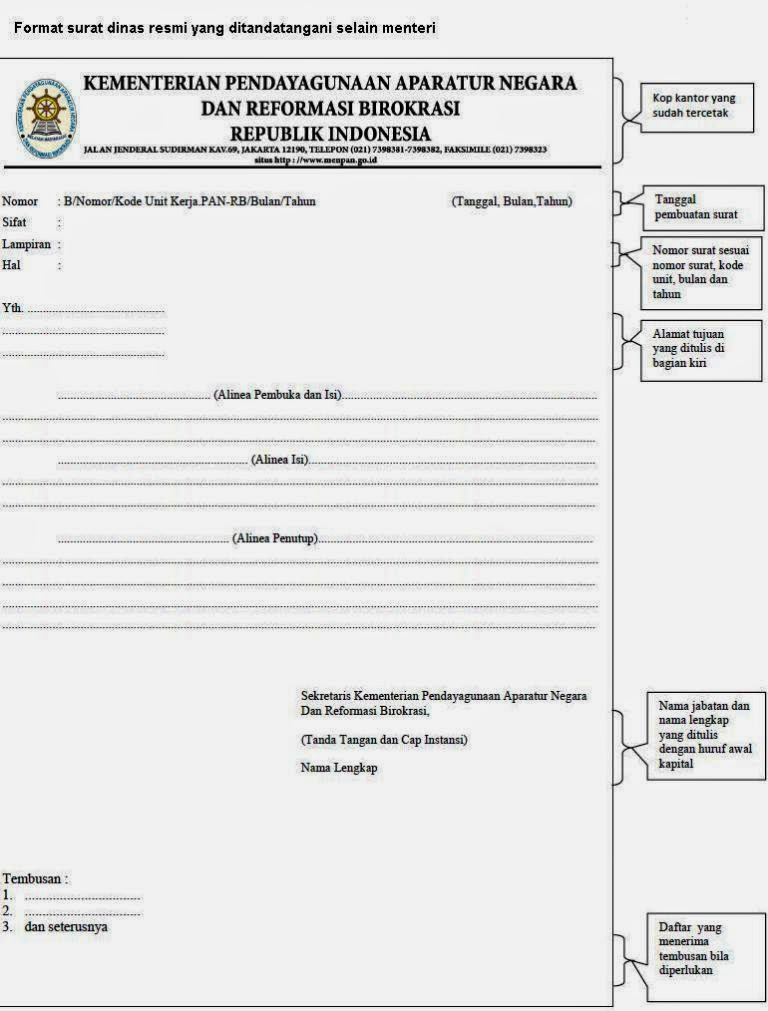 contoh surat dinas resmi non menteri