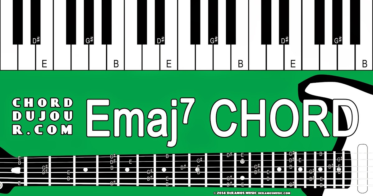 Axel F Piano Chords Images Chord Guitar Finger Position