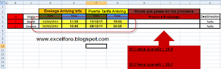 Trabajar con Fechas y Horas en Excel.