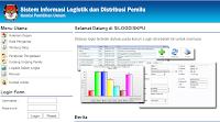 Sistem Informasi Logistik Dan Distribusi atau SILOG KPU
