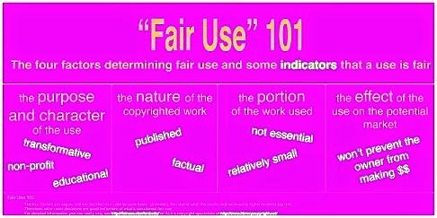 FAIR USE 101