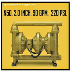 VM. 220 PSI. 90 GPM. 2.0 INCH.