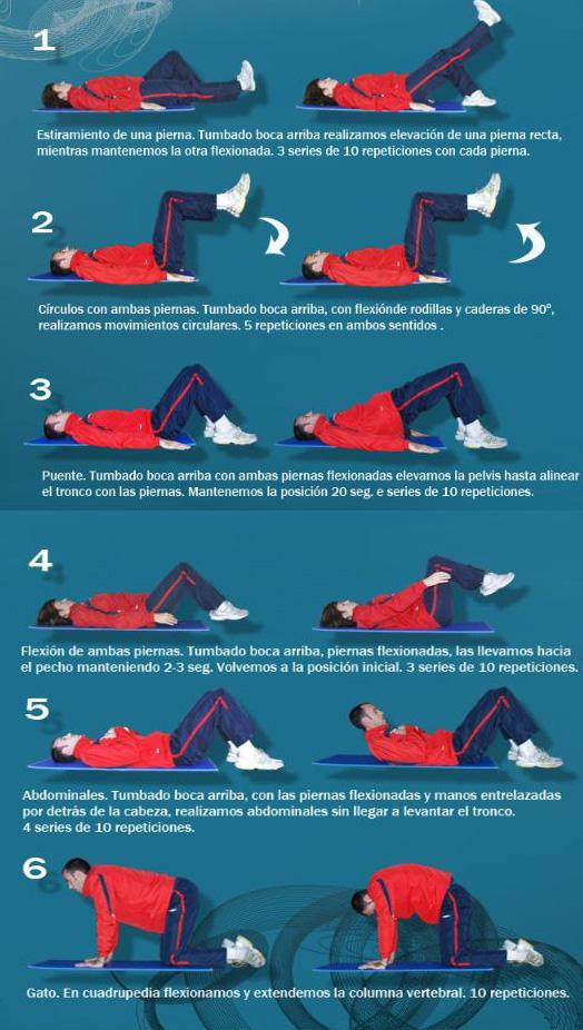 El tratamiento de los dolores en la espalda en ufe