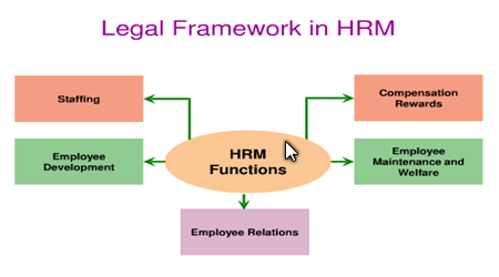 Hrm research