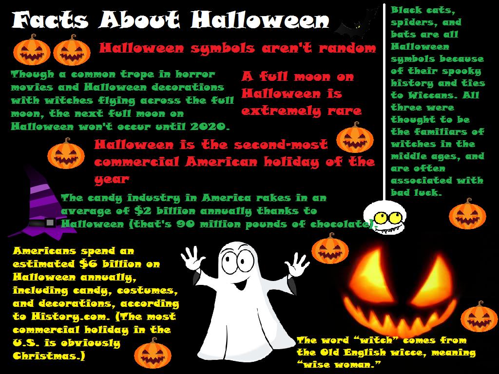 2017 Halloween: Halloween Facts