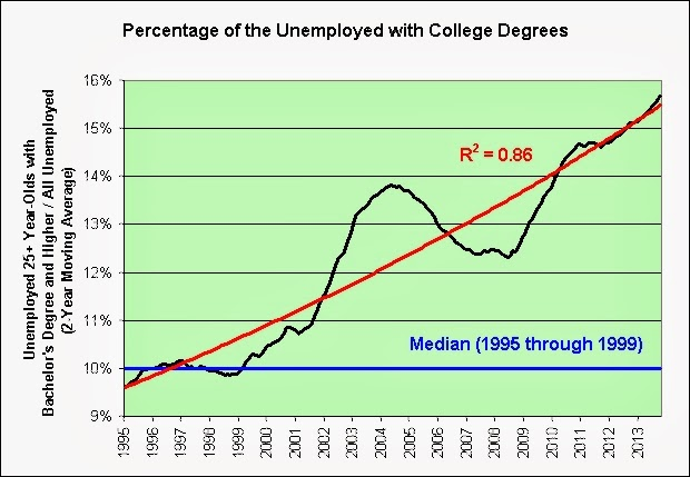 Unemployed+College+Graduates.jpg