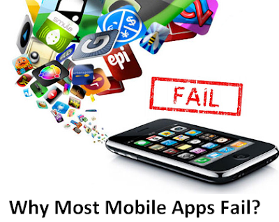 Why Mobile Apps Fail