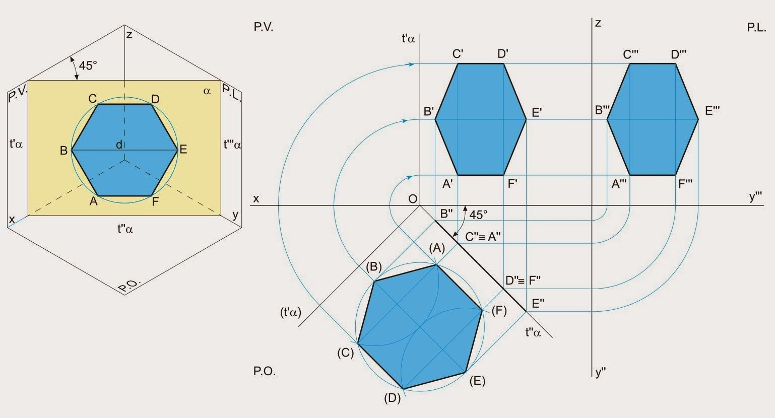 Disegniti proiezioni ortogonali for Piani di cabina di base di base