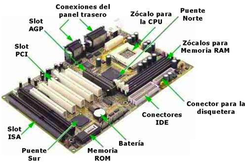 componentes memoria: