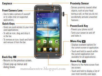 LG 4G LTE Phone Manual