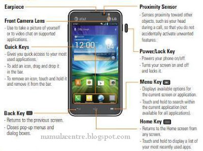 Phone Layout + Key Functions - Read on page 12