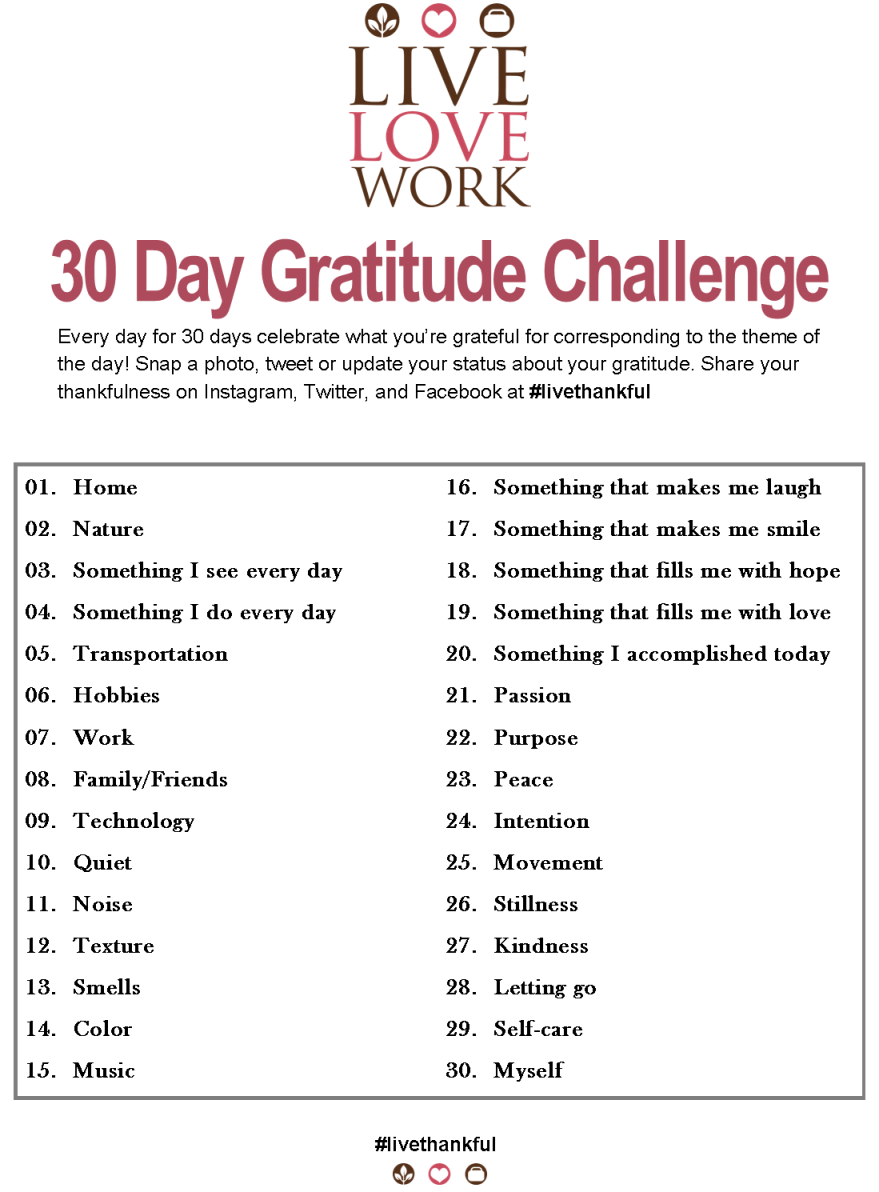 what if this is as good as it gets?: attitude of gratitude