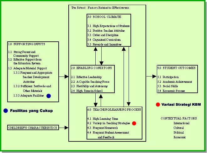 pendidikan berbasis ict essay Ict sebagai alat bantu (media) pembelajaran pendidikan berbasis ict telah lama dimulai sejak tahun 1960an dengan pendidikan berbasis komputer seiring dengan perkembangan teori belajar, semula pemanfaatan komputer dalam pembelajaran menggunakan pendekatan teori behaviorisme.