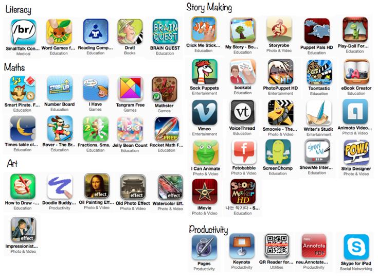 What apps do yo...
