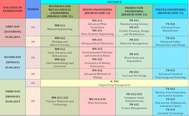 """time table winter 2012 theory examinations first mbbs For first mbbs: date quick links"""" section and select """"theory exam time table attain latest detail regarding muhs nashik time table winter."""