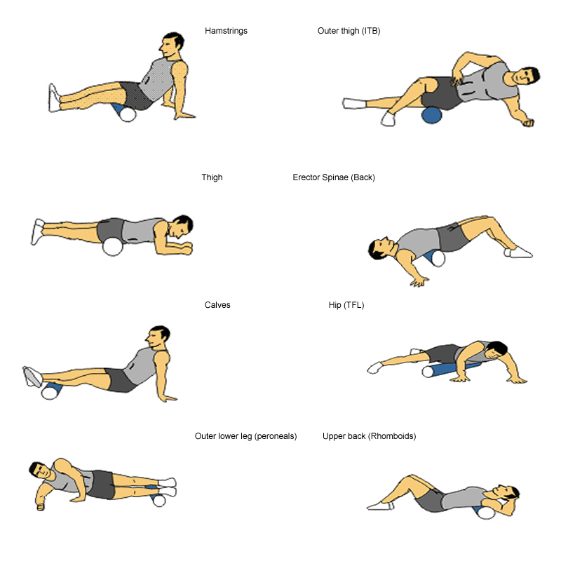 crunches shortened hip flexors