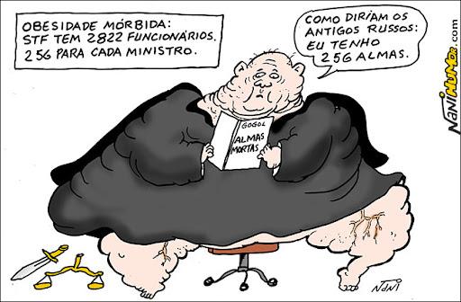 Justiça brasileira tem obesidade mórbida